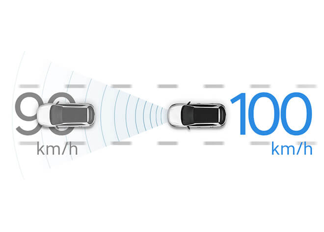 Adaptive Smart Cruise Control (ASCC)