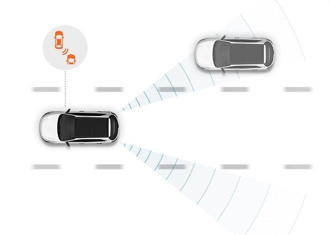 Blind Spot Detection (BCW)