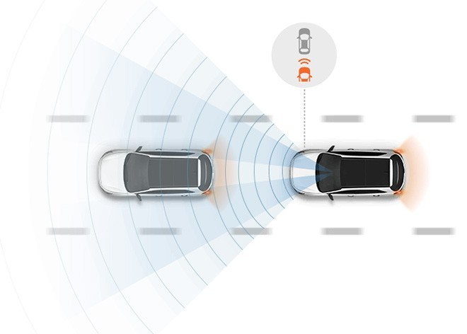 Autonomous Emergency Braking (FCA)